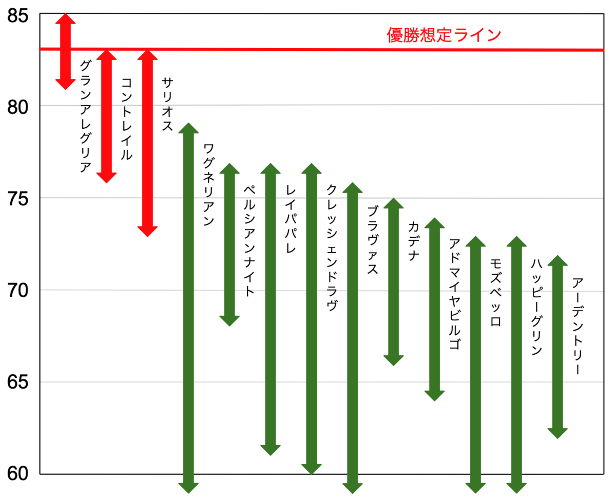 f:id:keibashisuu:20210403004615p:plain