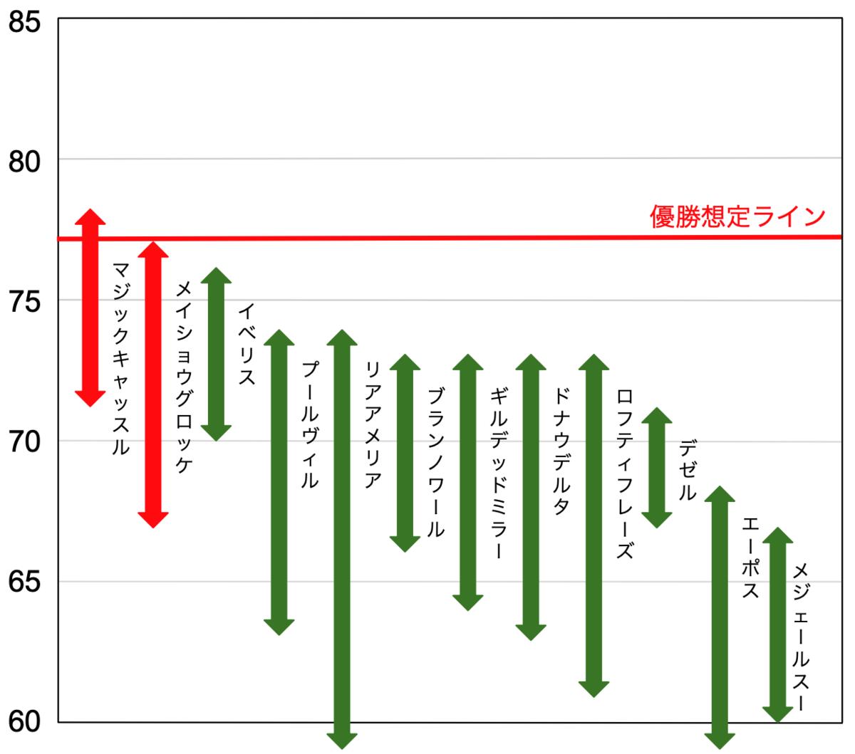 f:id:keibashisuu:20210408221902p:plain