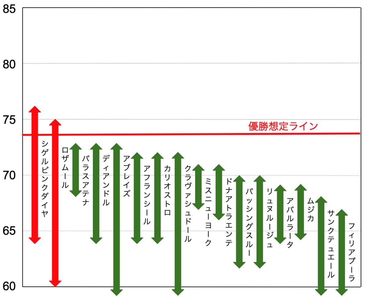 f:id:keibashisuu:20210422225604p:plain