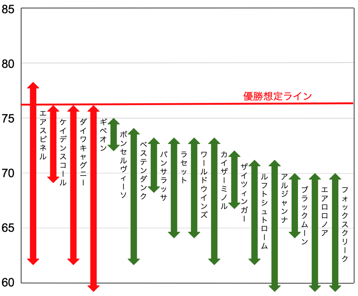 f:id:keibashisuu:20210423235417p:plain