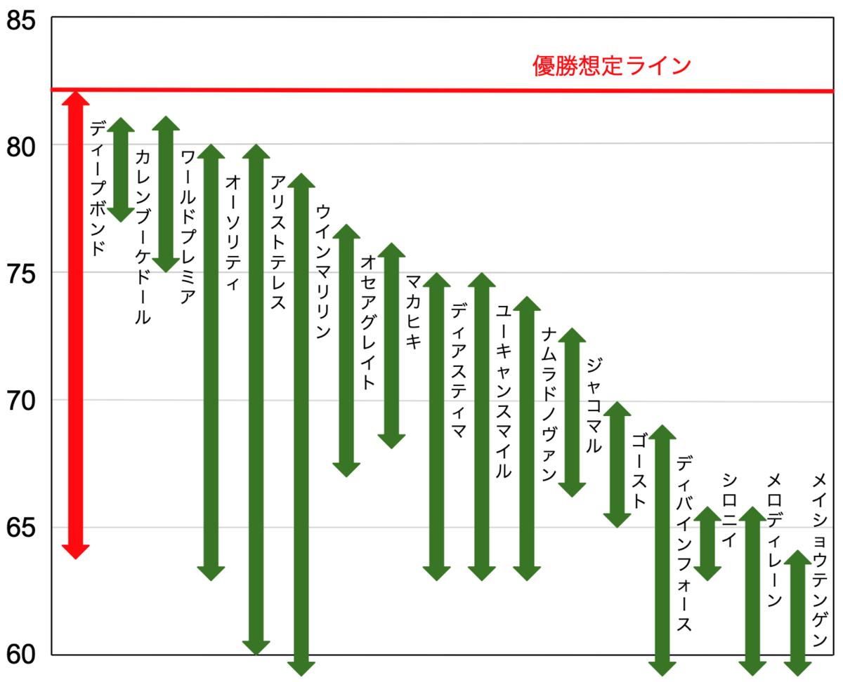 f:id:keibashisuu:20210501094036p:plain
