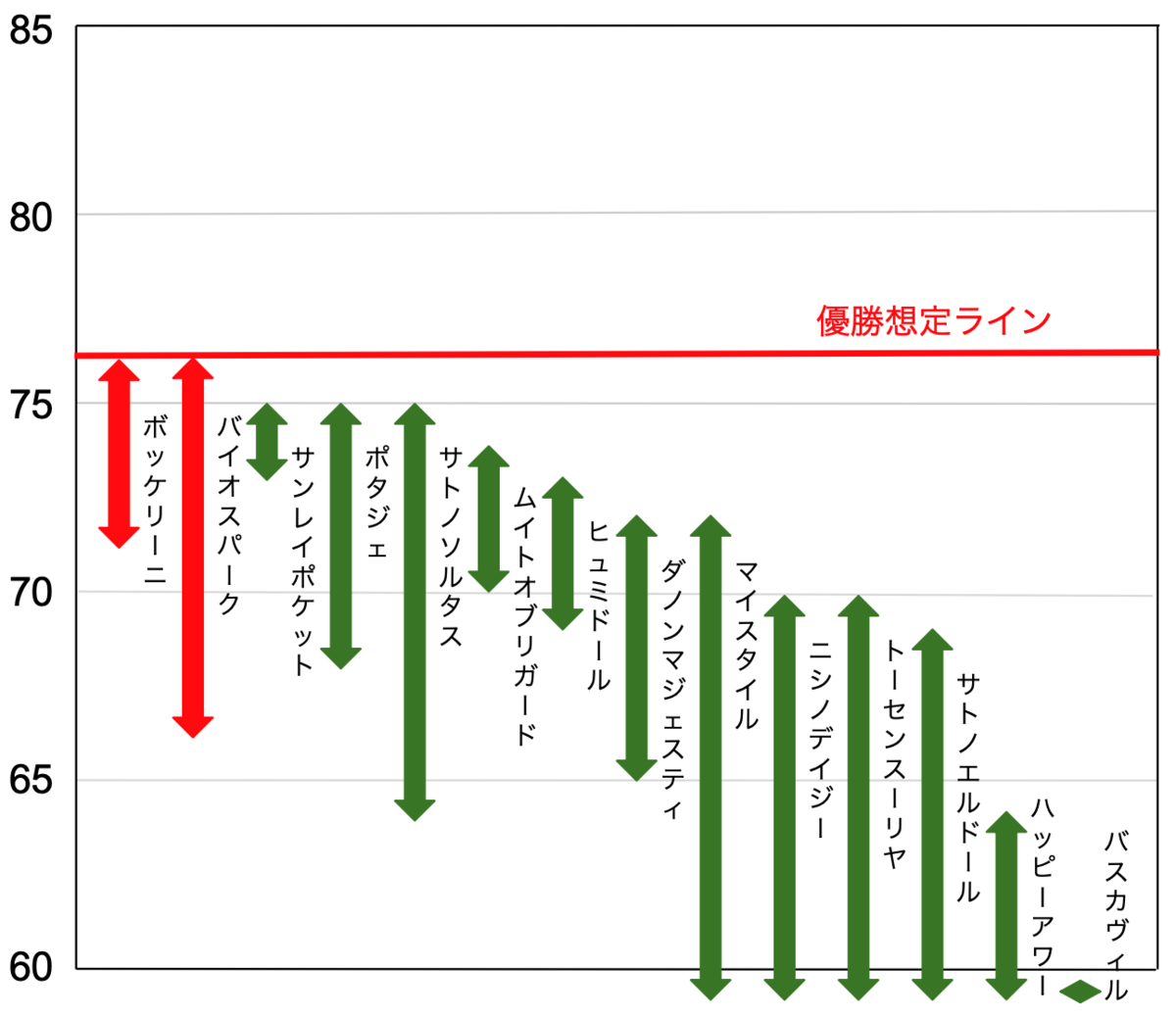 f:id:keibashisuu:20210506182506p:plain