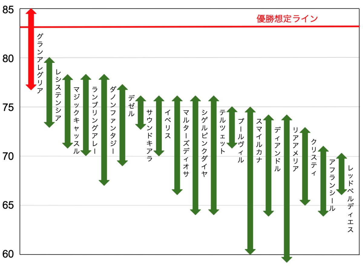 f:id:keibashisuu:20210515113437p:plain