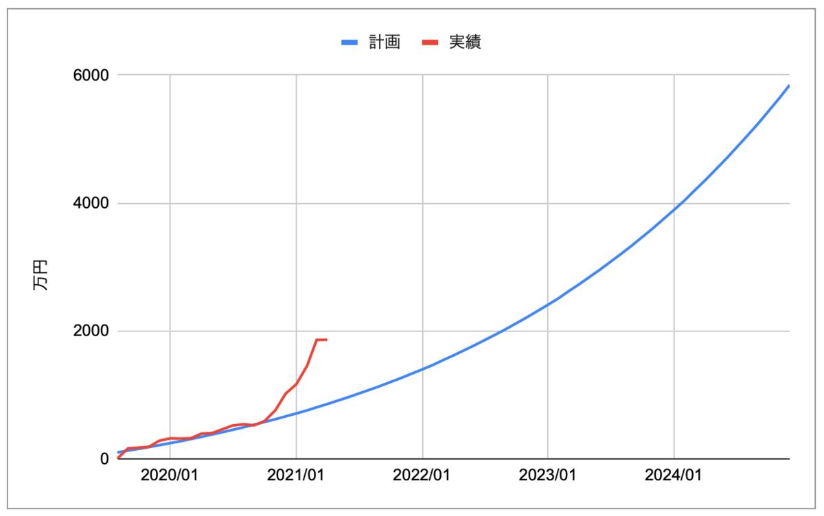 f:id:keibashisuu:20210601230451p:plain