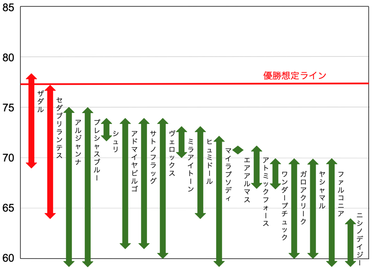 f:id:keibashisuu:20210610224637p:plain