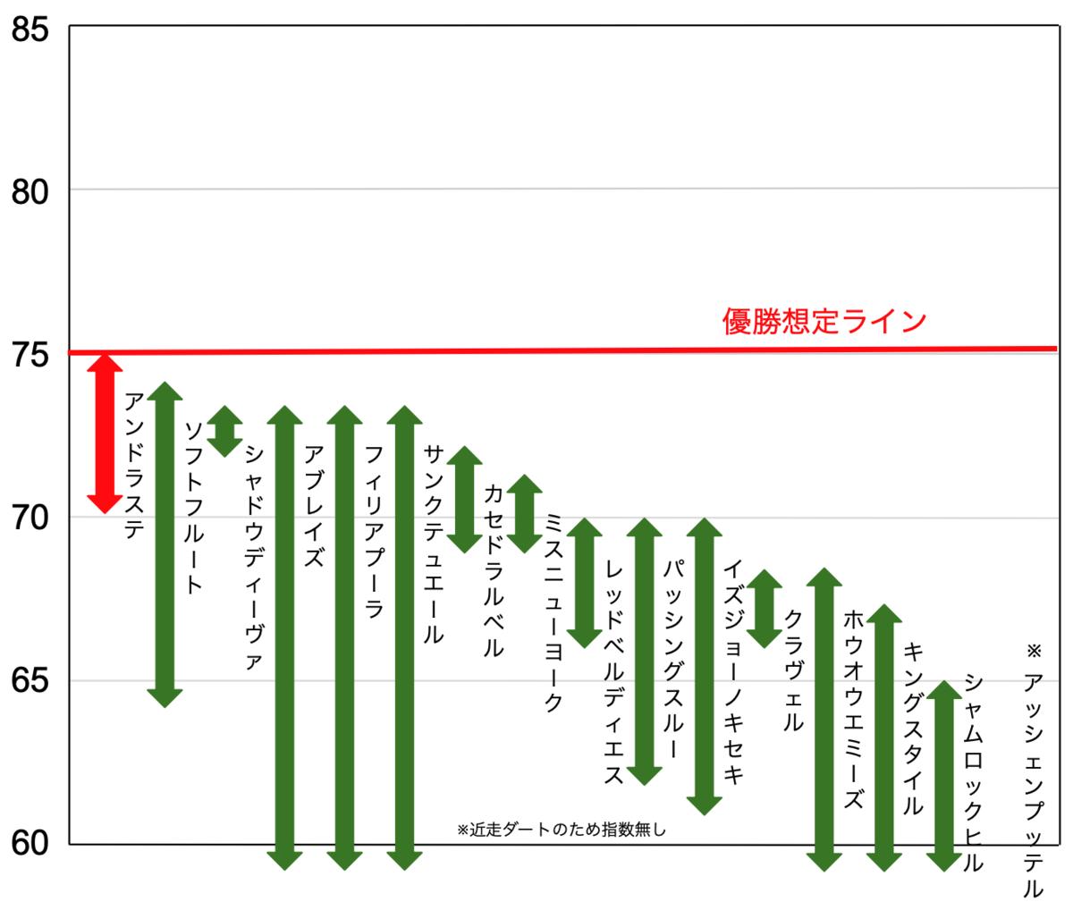 f:id:keibashisuu:20210618230201p:plain