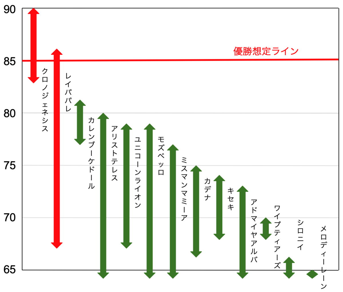 f:id:keibashisuu:20210624213945p:plain