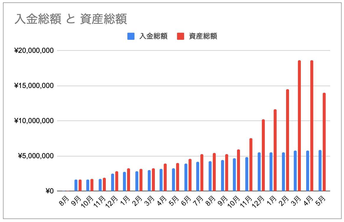 f:id:keibashisuu:20210710213448p:plain