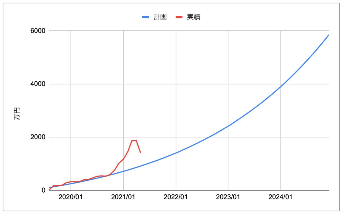f:id:keibashisuu:20210710213452p:plain