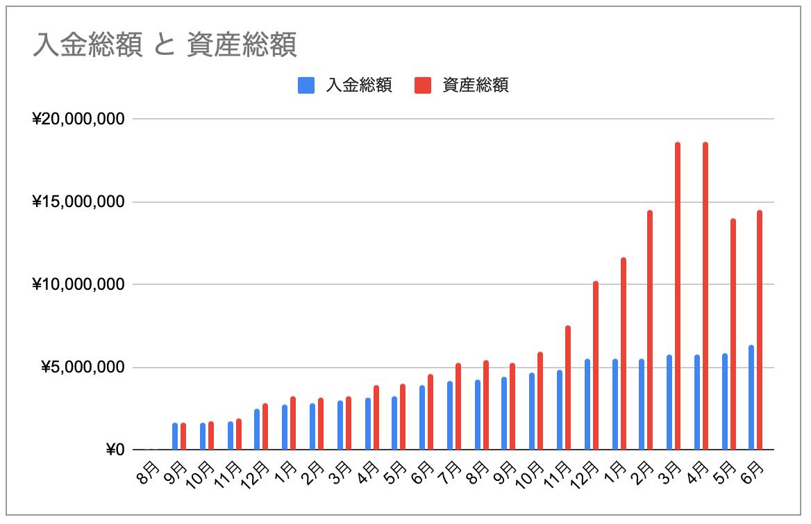 f:id:keibashisuu:20210710222945p:plain