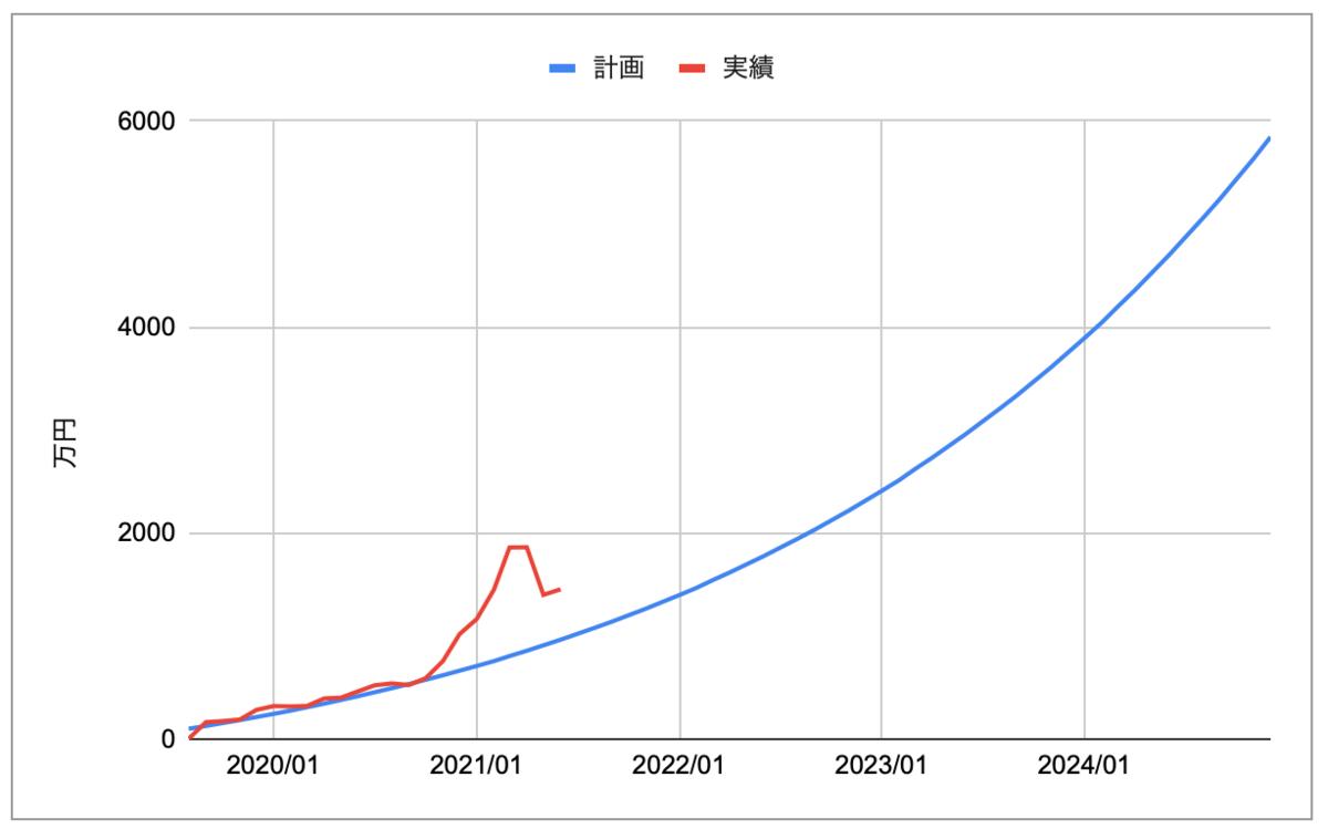 f:id:keibashisuu:20210710222956p:plain