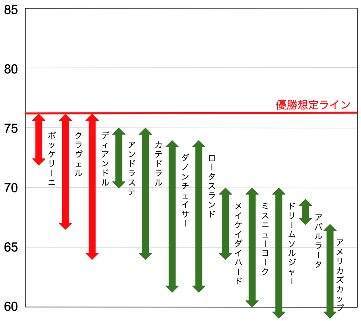 f:id:keibashisuu:20210715221056p:plain