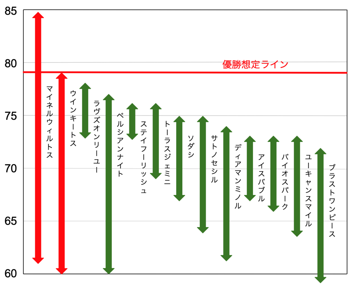 f:id:keibashisuu:20210820233619p:plain
