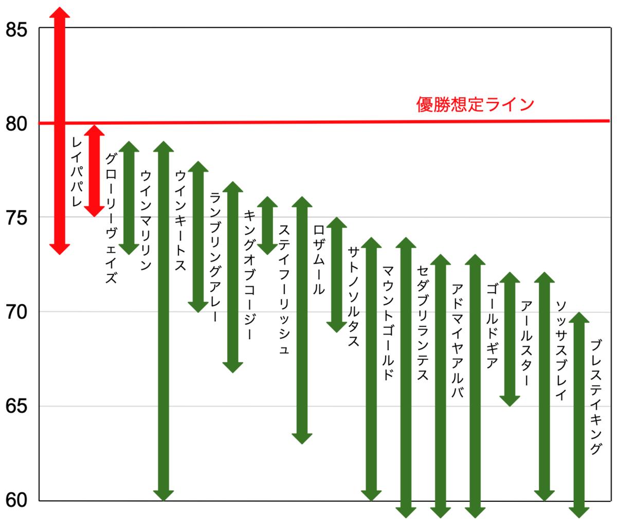 f:id:keibashisuu:20210924202132p:plain