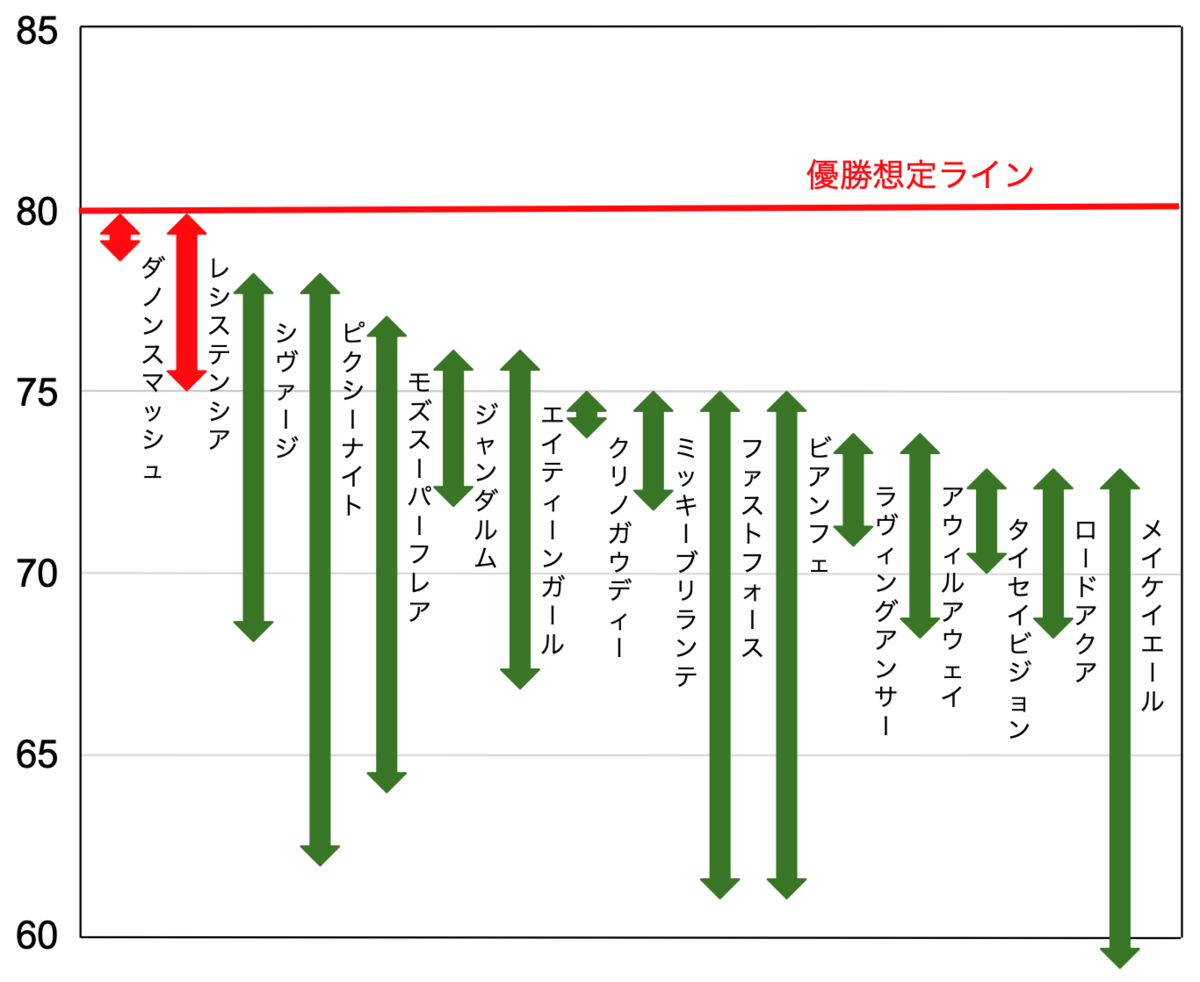 f:id:keibashisuu:20211002123459p:plain