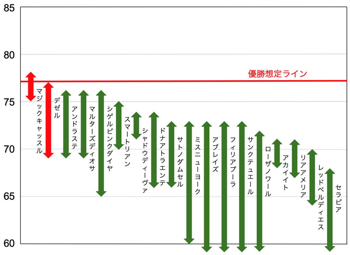 f:id:keibashisuu:20211015204933p:plain