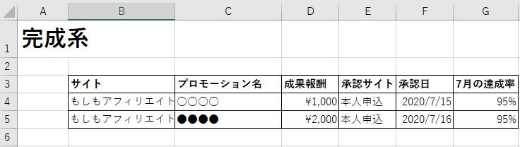 【excel】CtrlやShiftを使ったショートカットキー活用術~エクセルの表示形式を一括で設定する方法~