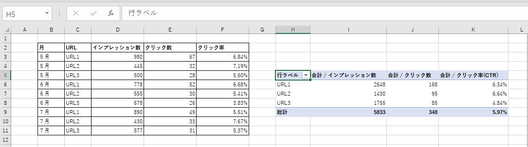 【excel】解析ツールから抽出した大量データをピボットテーブルで整理する方法
