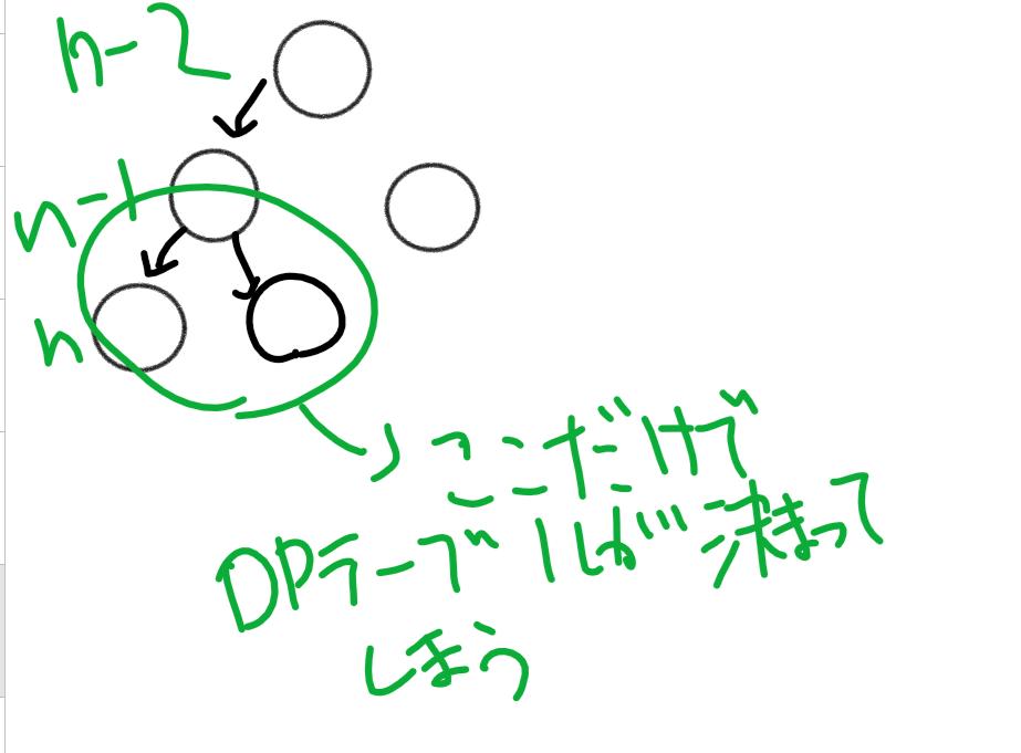 f:id:keidaroo:20170605000718p:plain