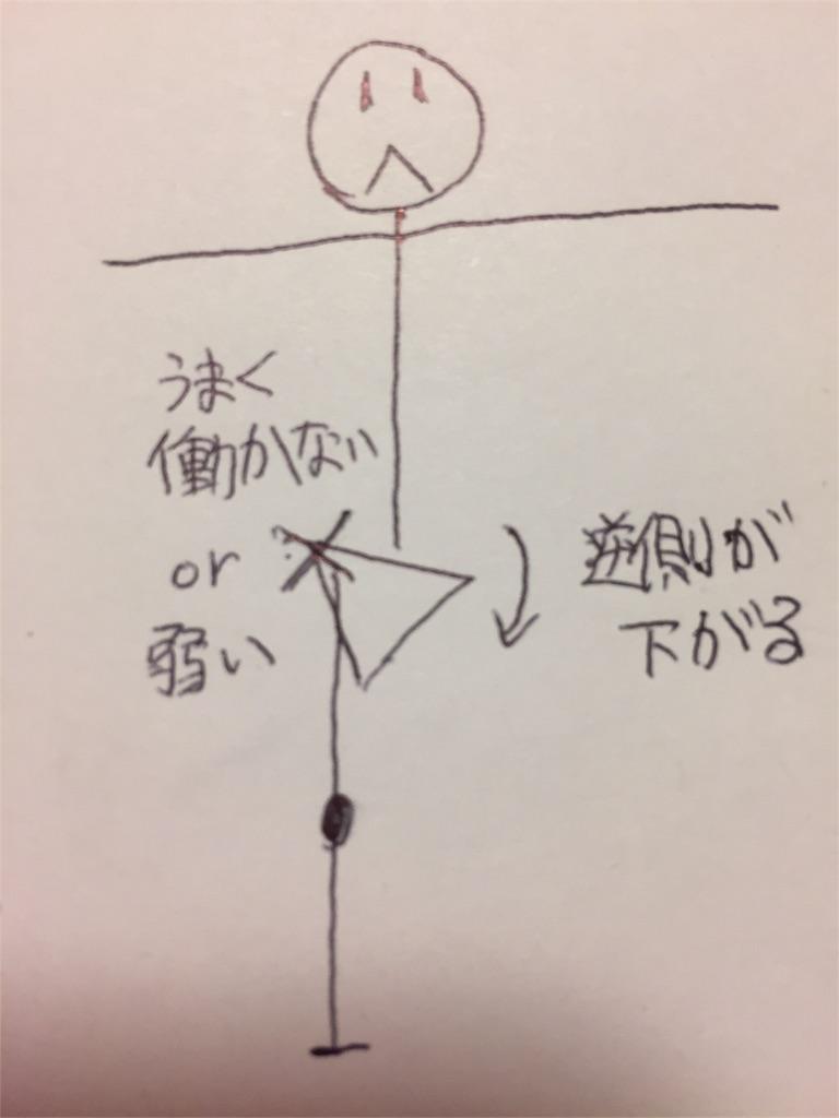 f:id:keidmatsu:20161113014044j:image