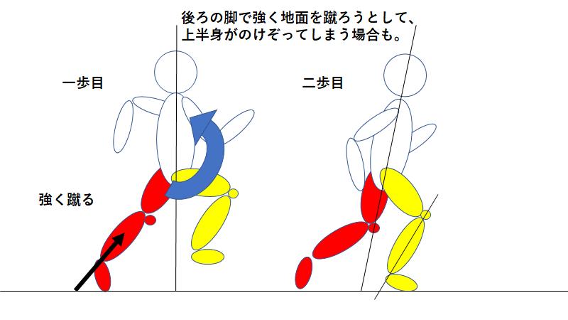 f:id:keidmatsu:20170508235727p:plain