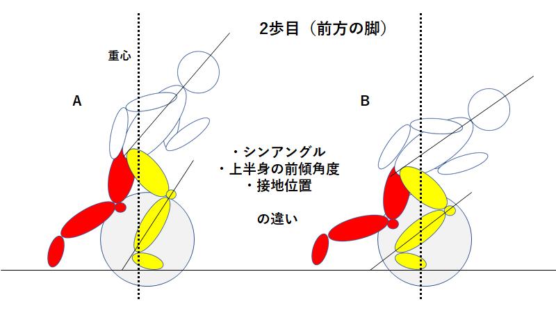 f:id:keidmatsu:20170509001527p:plain
