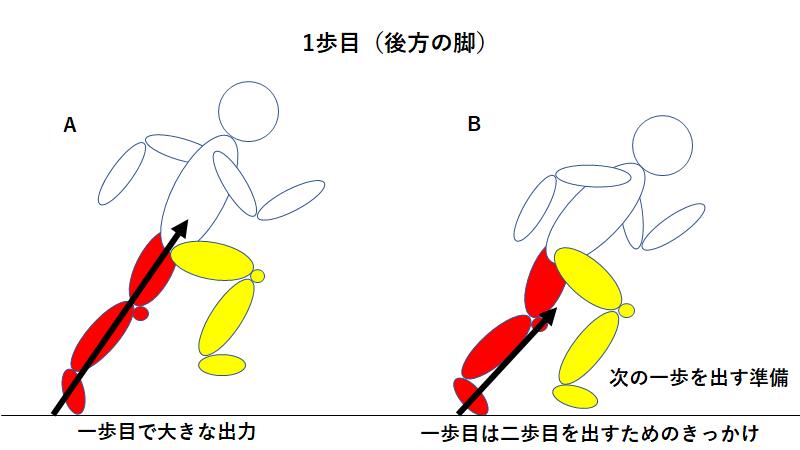 f:id:keidmatsu:20170509014034p:plain