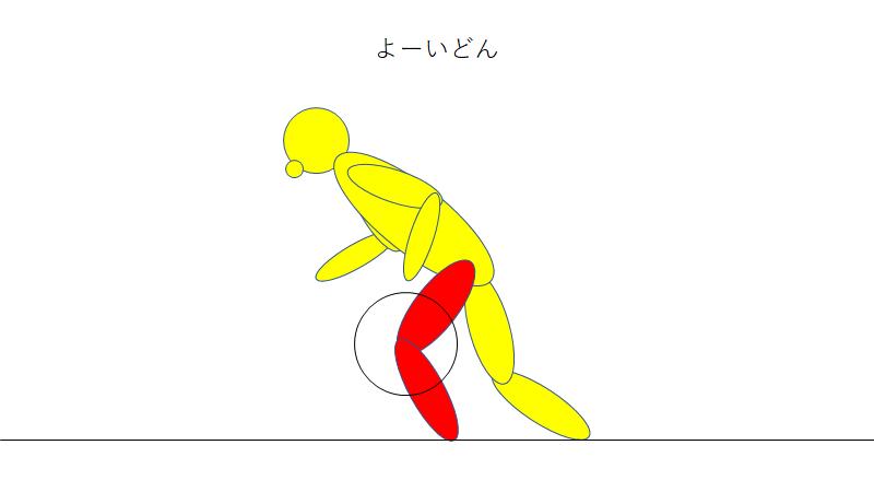 f:id:keidmatsu:20170625022558p:plain