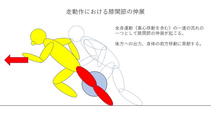 f:id:keidmatsu:20170625022721p:plain