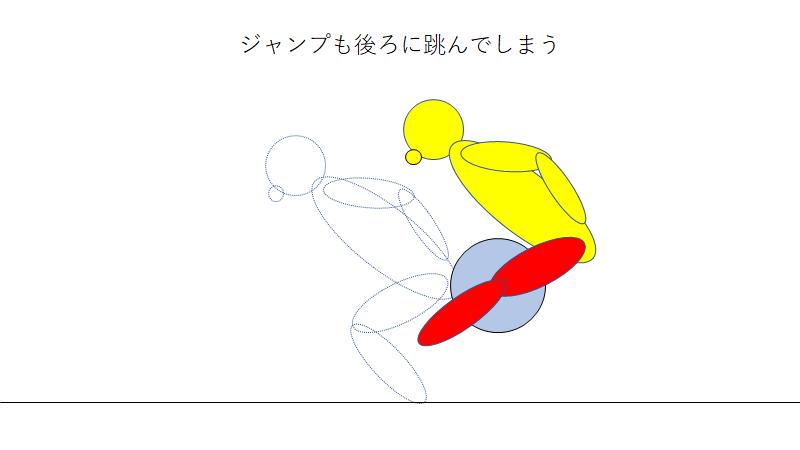 f:id:keidmatsu:20170625024830p:plain