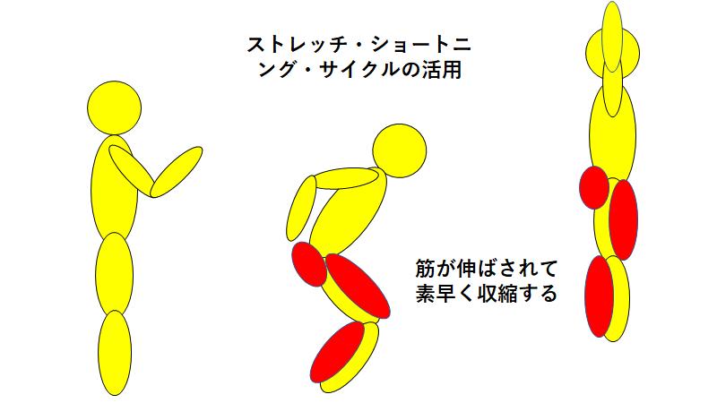 f:id:keidmatsu:20170729135604p:plain