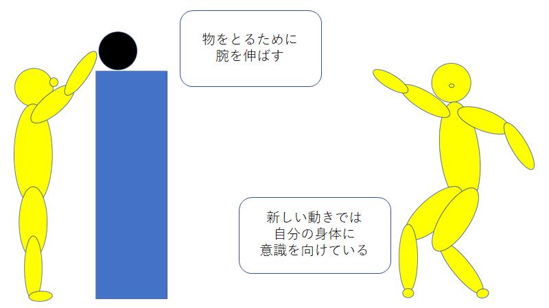 f:id:keidmatsu:20171021212757p:plain