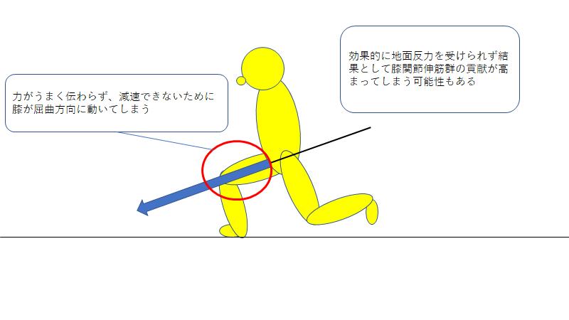 f:id:keidmatsu:20171223022935p:plain