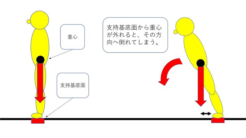 f:id:keidmatsu:20180226205810p:plain