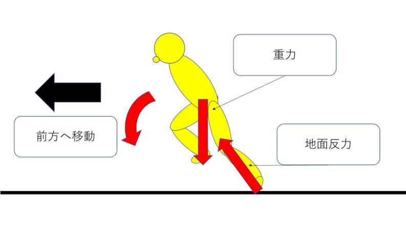 f:id:keidmatsu:20180226211837p:plain