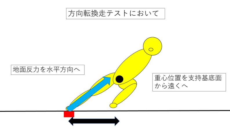 f:id:keidmatsu:20180305185137p:plain
