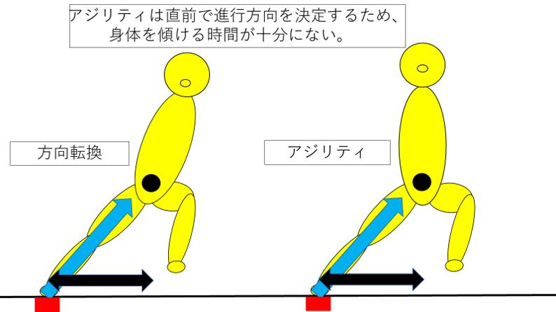 f:id:keidmatsu:20180305233520p:plain