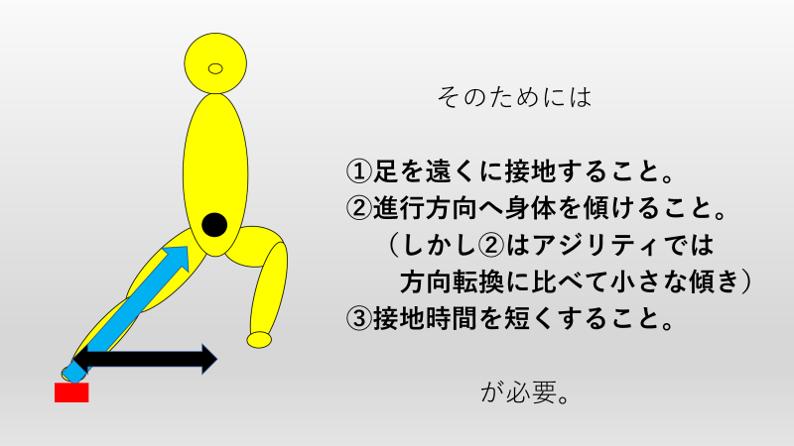 f:id:keidmatsu:20180305234041p:plain