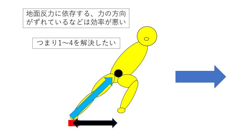 f:id:keidmatsu:20180310021340p:plain