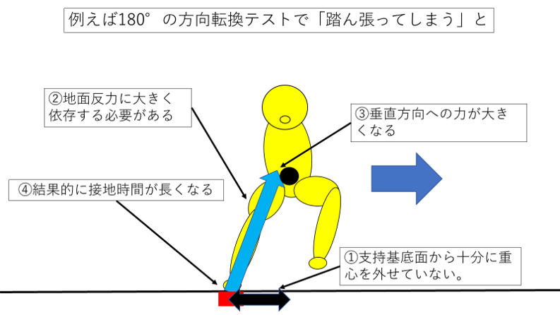 f:id:keidmatsu:20180310021414p:plain