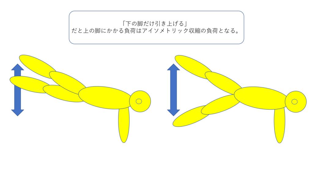 f:id:keidmatsu:20180918083707p:plain
