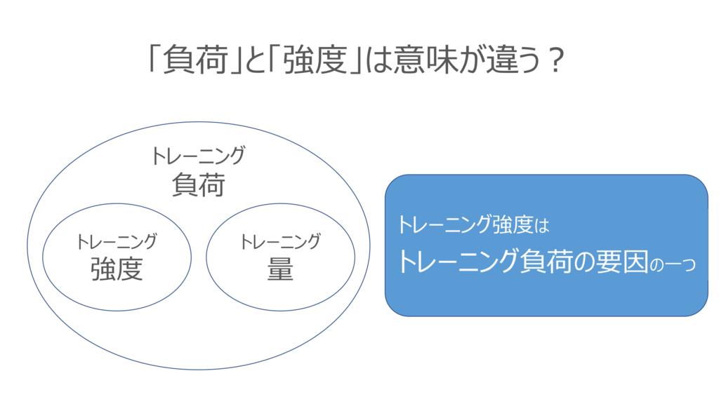 f:id:keidmatsu:20181012202746p:plain