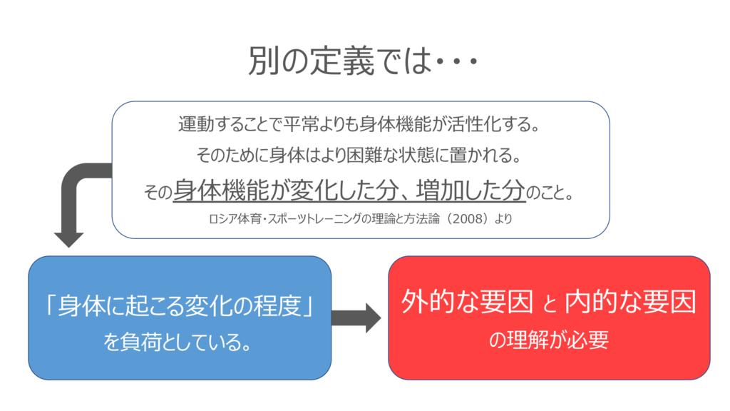 f:id:keidmatsu:20181012202752p:plain