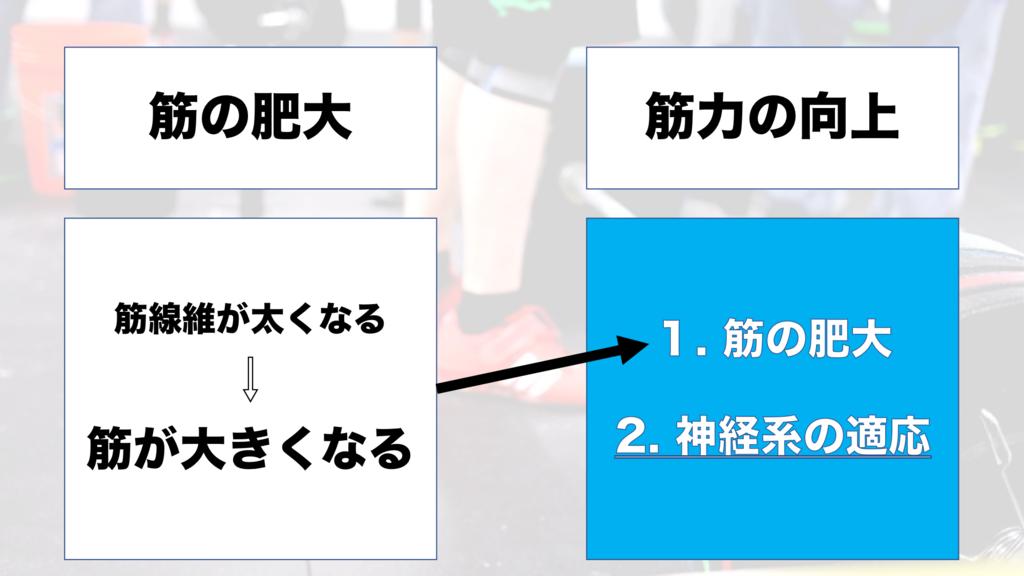 f:id:keidmatsu:20181102110749p:plain