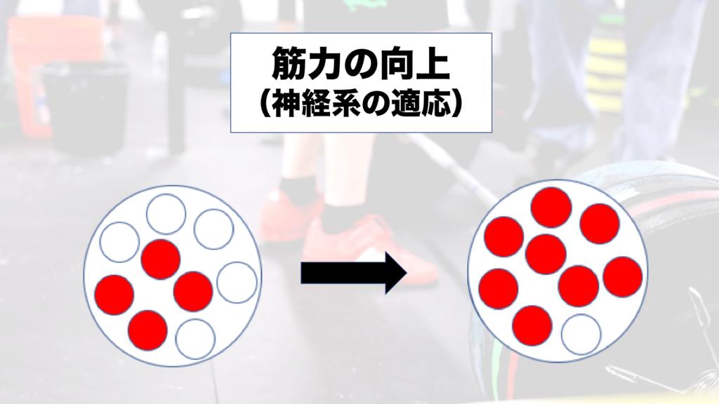 f:id:keidmatsu:20181102111210p:plain