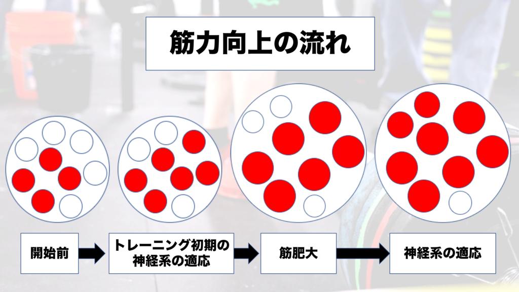 f:id:keidmatsu:20181102111233p:plain