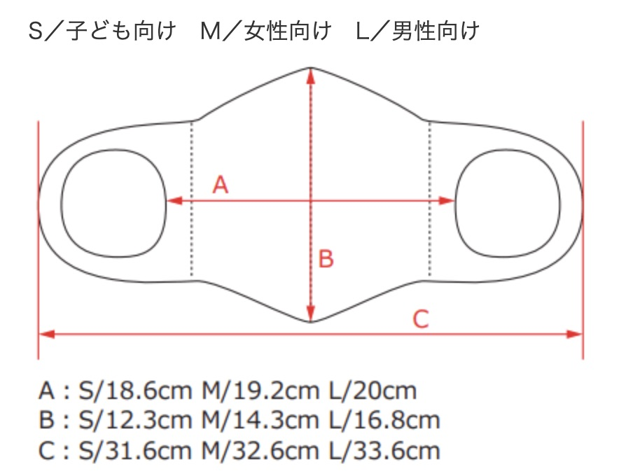 f:id:keigo1210:20200528200019j:plain