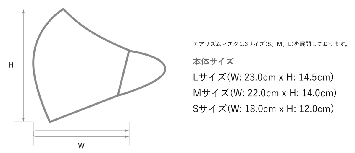 f:id:keigo1210:20200720231547j:plain