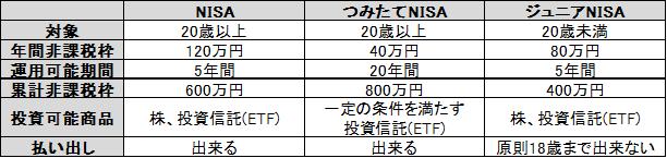 f:id:keigo1980s:20180127230408p:plain