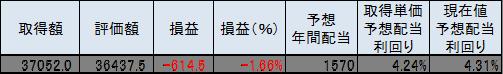 f:id:keigo1980s:20180502002918p:plain